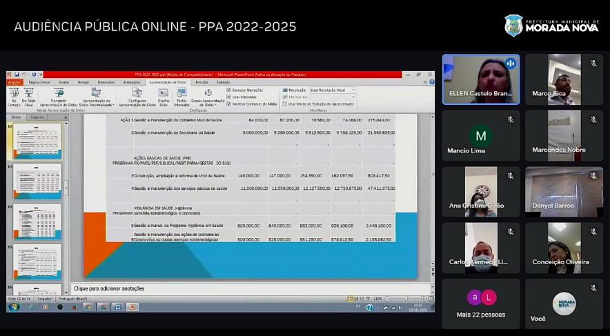 Audiência Pública Online – PPA 2022-2025
